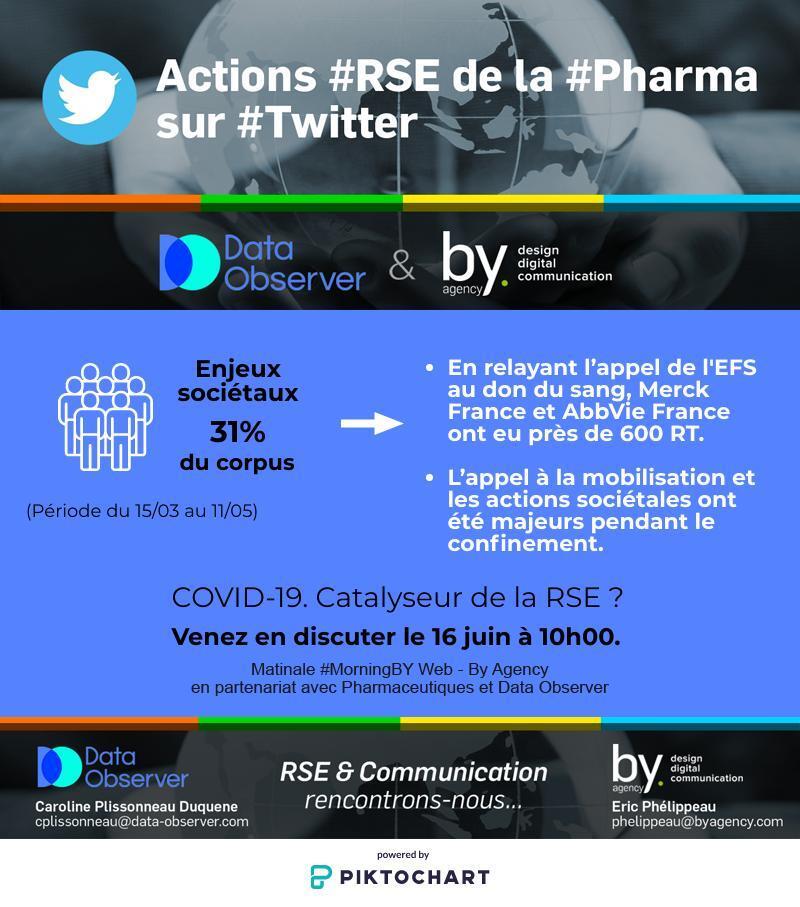 Et si le COVID-19 était le catalyseur de la RSE pour les entreprises de santé ?